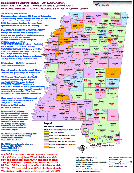 Mississippi Percent Student Poverty Rate and School District Accountability Status